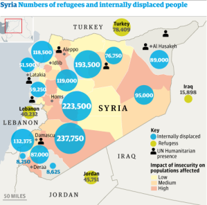 Syria's Refugee Crisis: Prospects for Regional Stability?